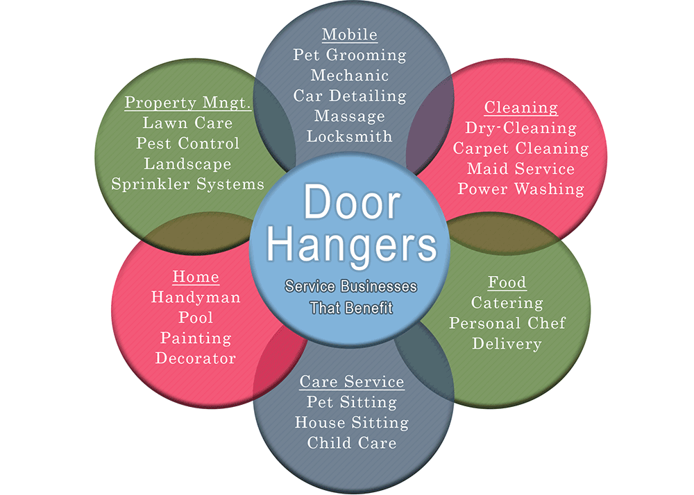 Service Businesses that use door hangers