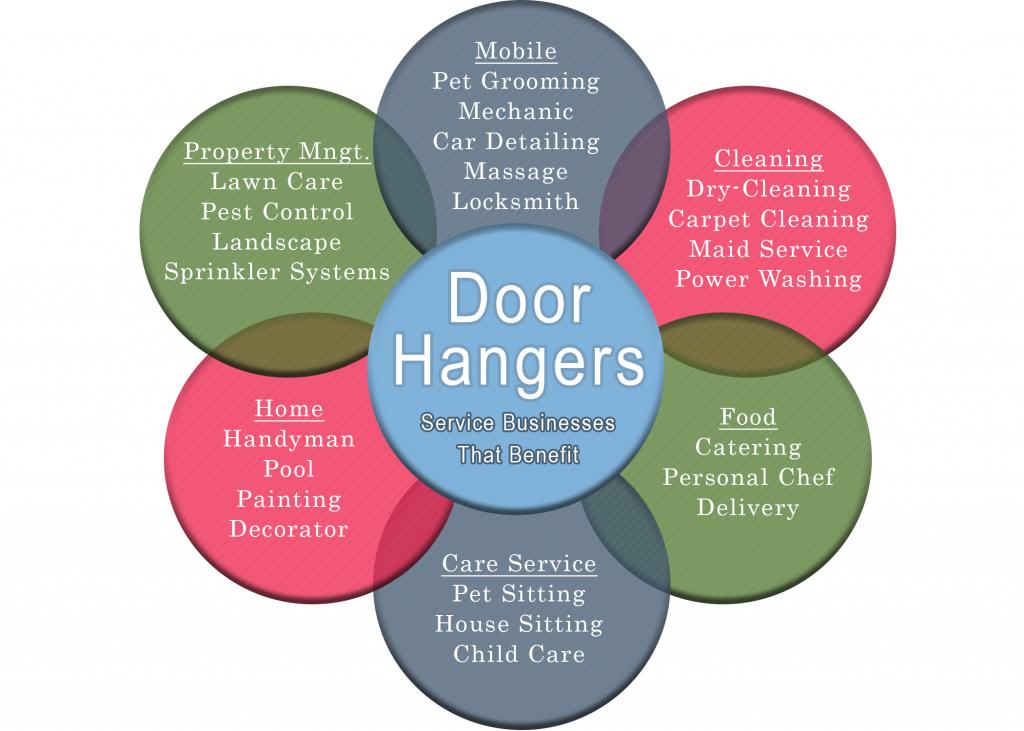 Service Businesses that benefit from Door Hangers